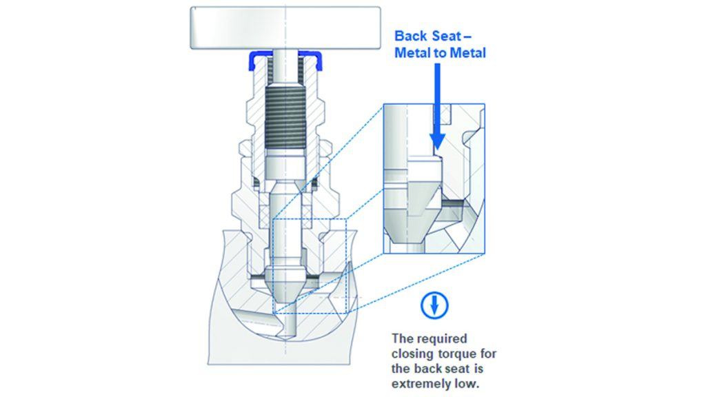 DirectMountSystem - Why is it important to use a back seat?